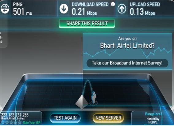 airtel 2g speed