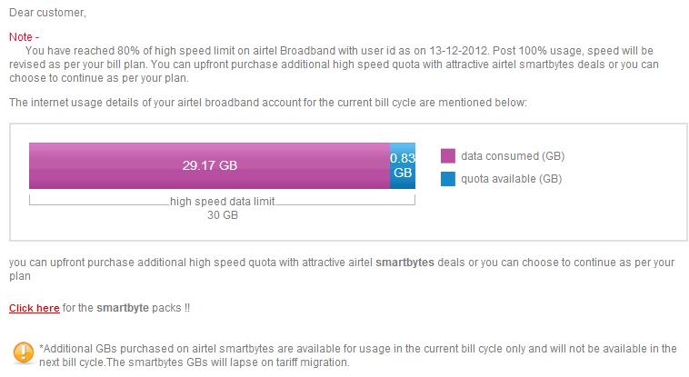 airtel bandwidth
