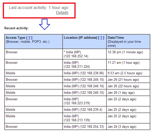 gmail account login activity