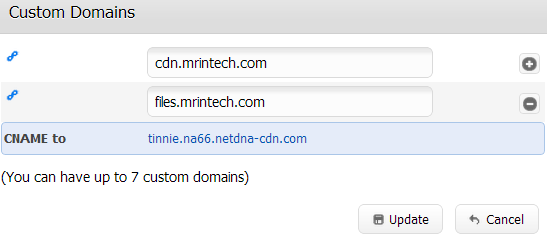 maxcdn custom domain