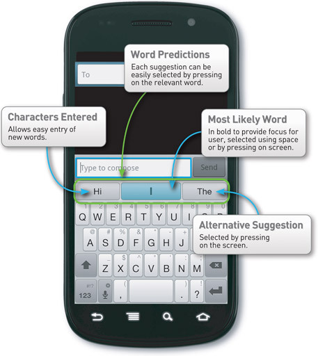 swiftkey x keyboard personalization prediction