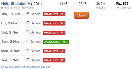 train seat availability