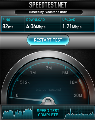 vodafone 3g speed test