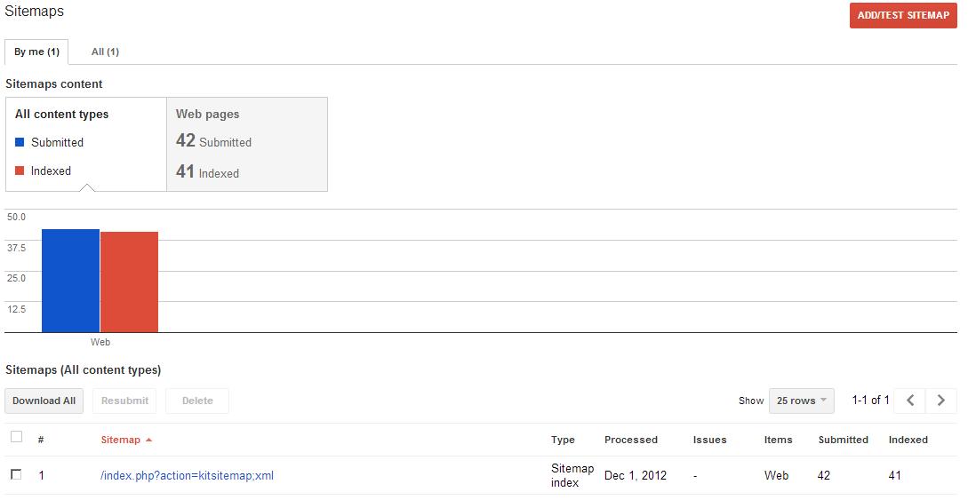 xml sitemap google webmaster tools